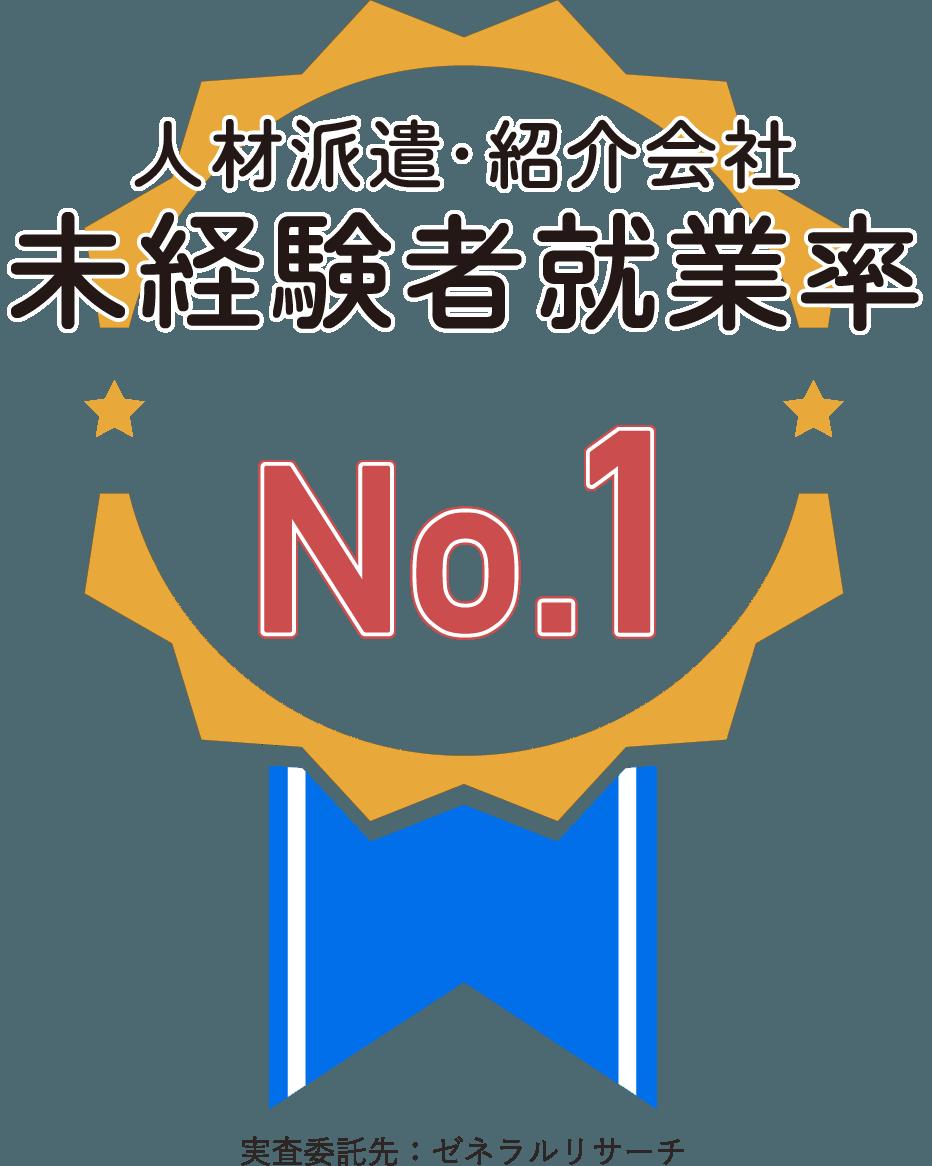 No.1 かんたん☆母の日お花のラッピング